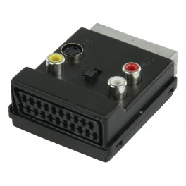 Adaptador SCART+RCA+S-Video a euroconector